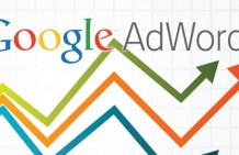 Google AdWords – Key Terms Explained featured image